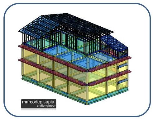 marco de pisapia: progetto 9