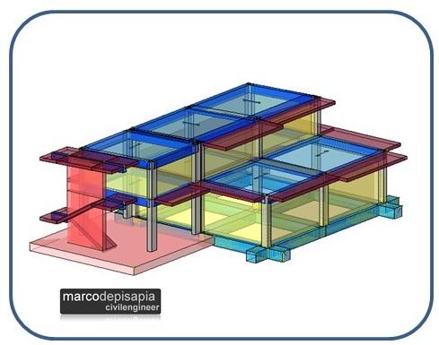 Ing marco de pisapia ingegnere civile civil engineer blog - Apertura vano in muratura portante intervento locale ...