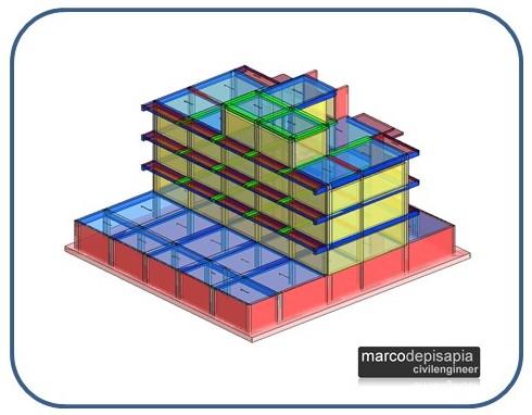 marco de pisapia: progetto 2