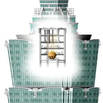 Taipei 101: smorzatore