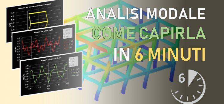 Analisi modale: come capirla in 6 minuti (con un esperimento pratico)