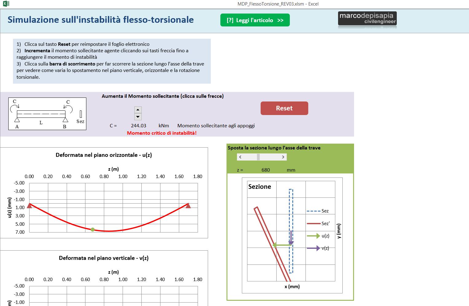 risorsa instabilità flesso-torsionale applicazione