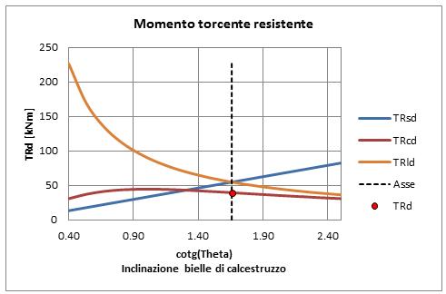 M_Torcente
