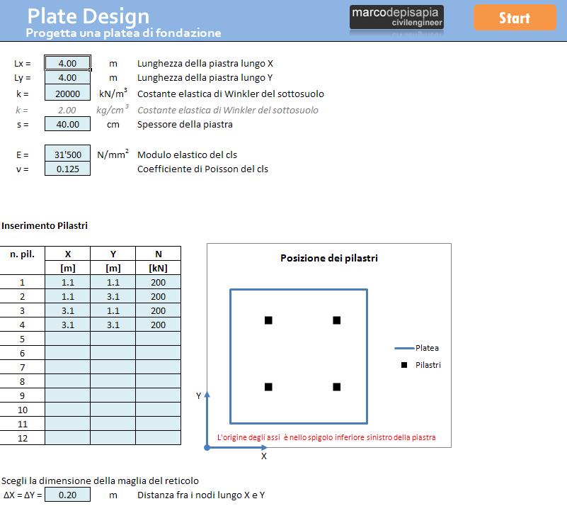 Input_PlateDesign