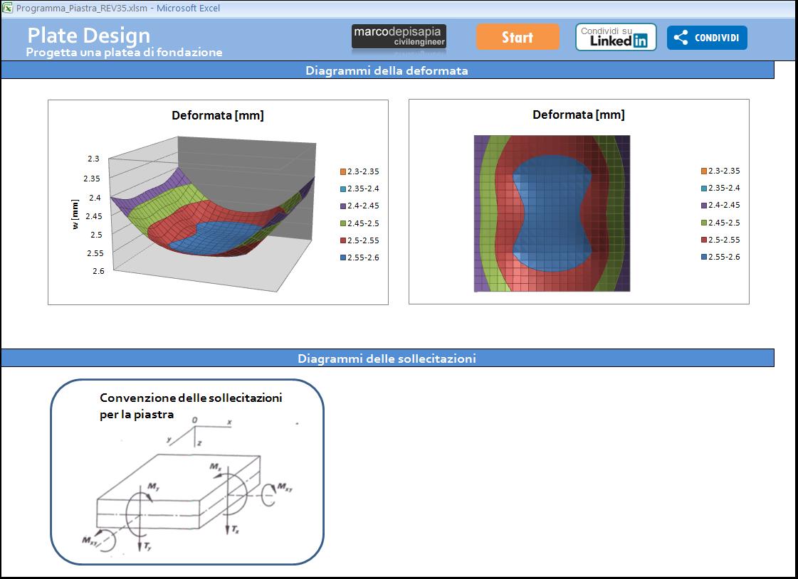PlateDesign2.0