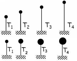 Oscillatori