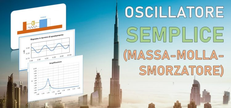 Oscillatore semplice (sistema massa-molla-smorzatore): l'analisi sismica inizia da qui