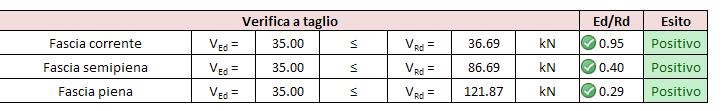 Tab_Verifiche02