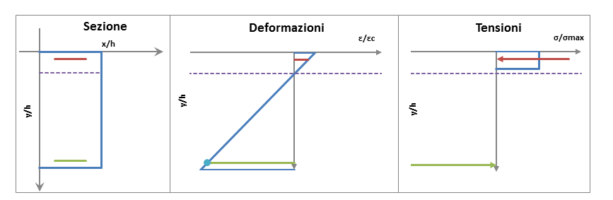 DM96_SezCompr01