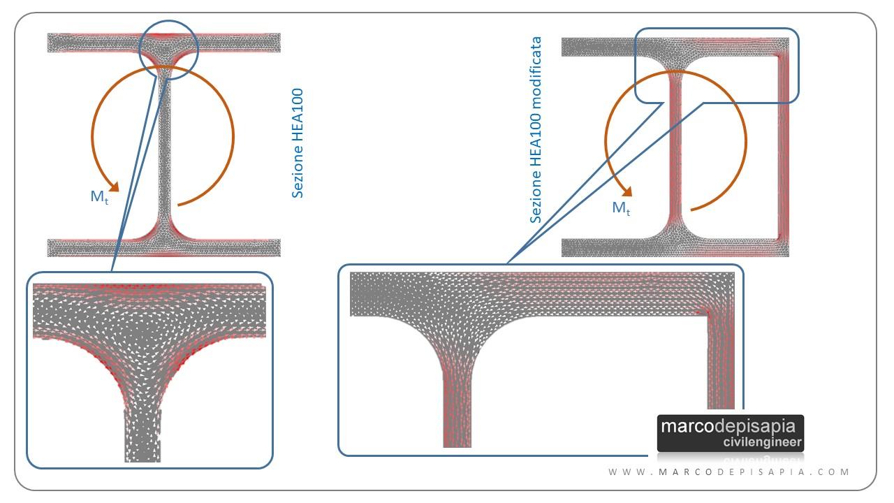 profilati in acciaio: analisi torsione sezione