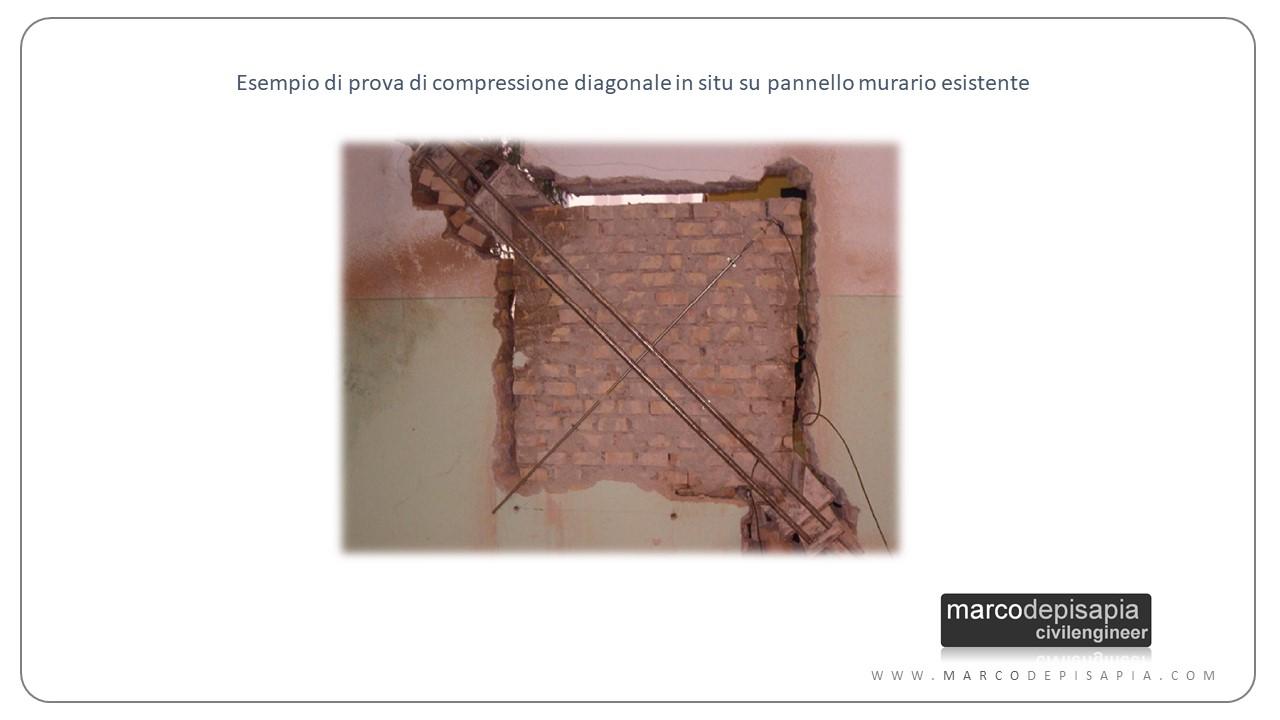 prova di compressione diagonale