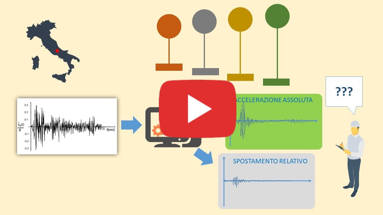 Spettri elastici: il laborioso processo che li ha generati [video]
