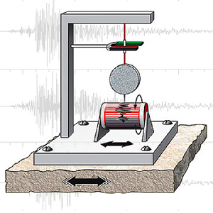 sismografo orizzontale