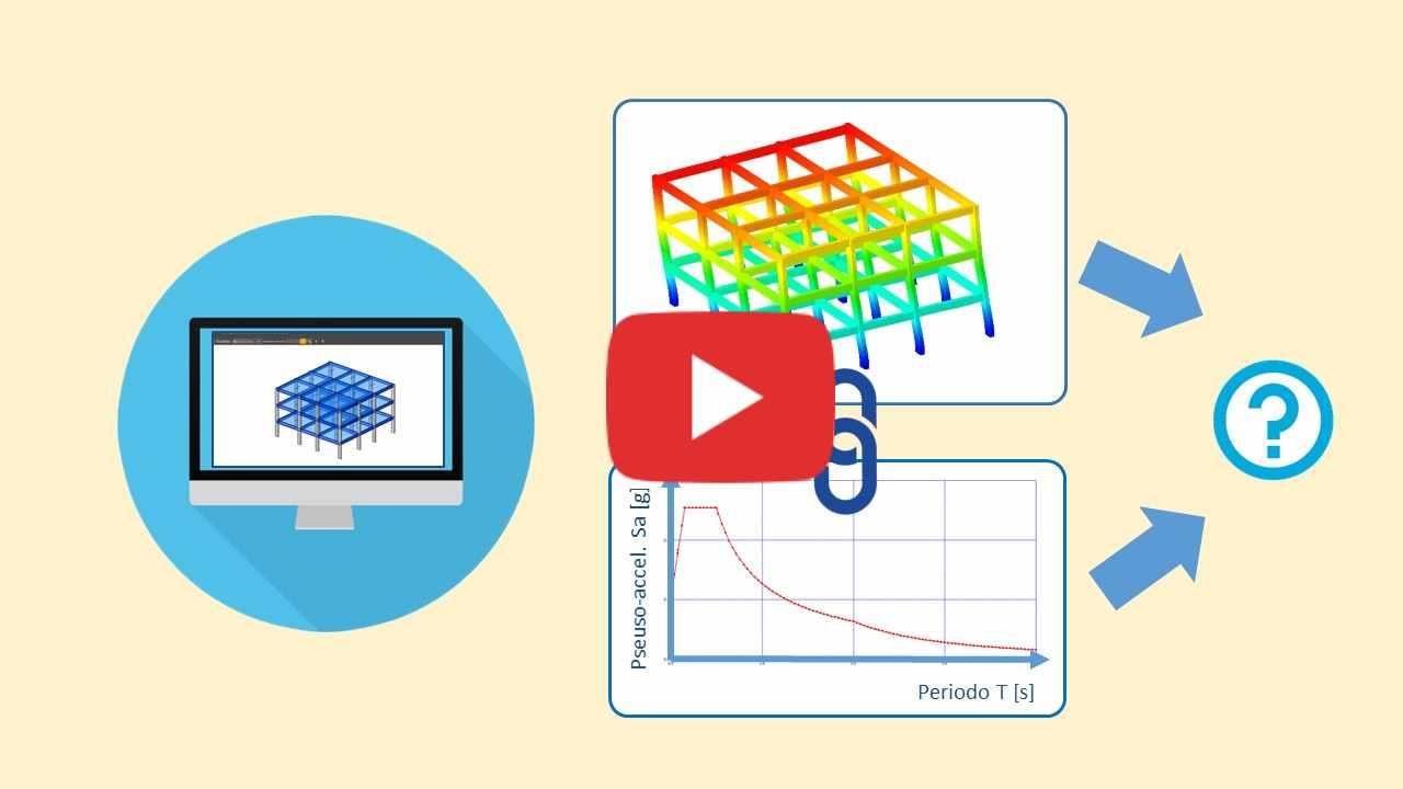 Analisi Modale con Spettro di Risposta: come si calcolano le sollecitazioni [video]
