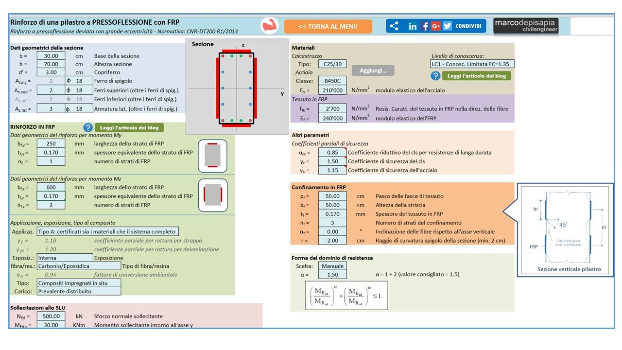 rinforzo FRP pilastro pressoflessione Ver.Sez. 6.0