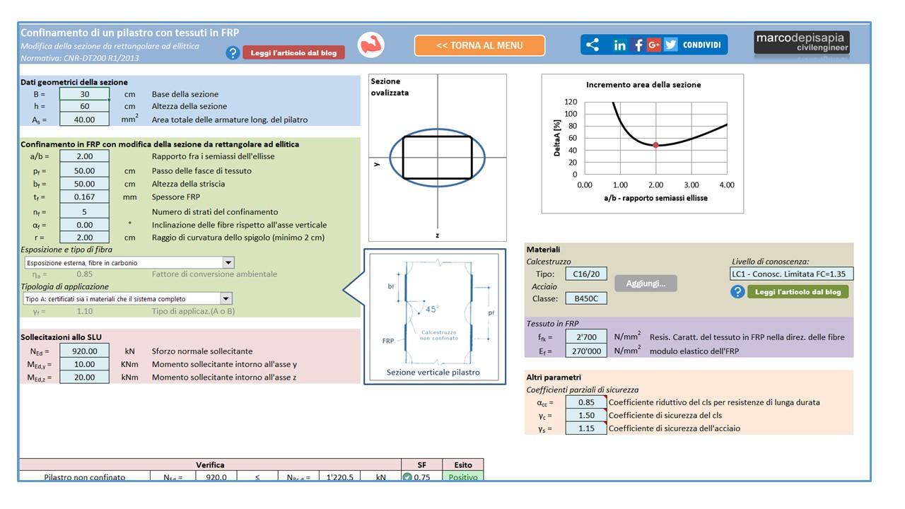 Confinamento FRP ovalizzazione sezione Ver.Sez. 6.0
