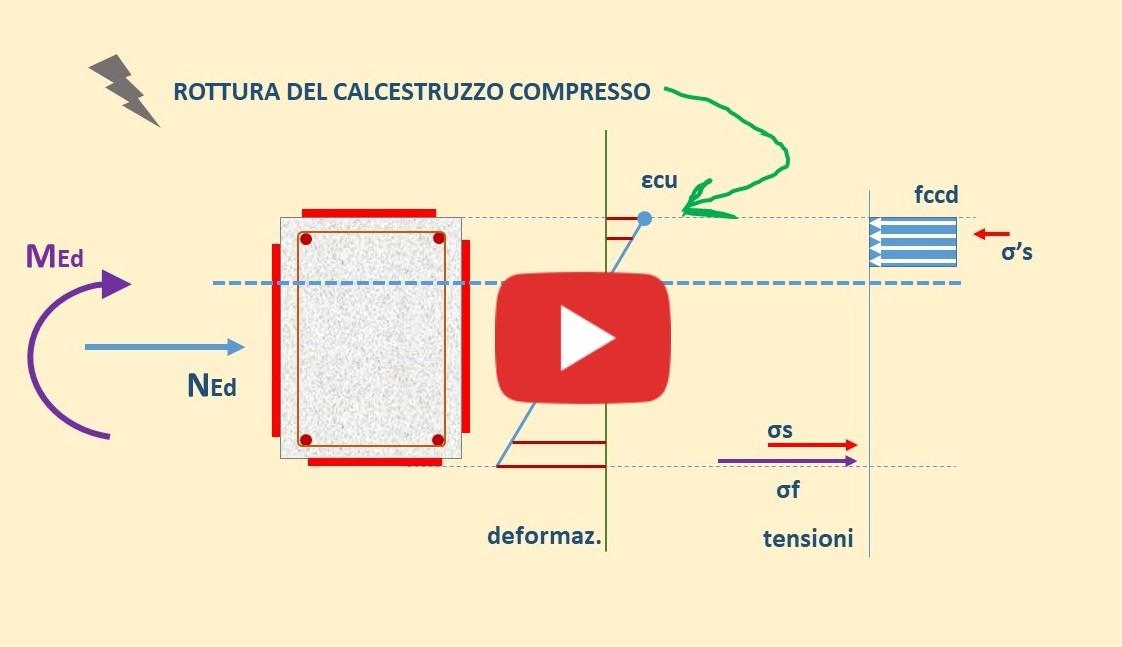 Come rinforzare un pilastro a pressoflessione con gli FRP [video]