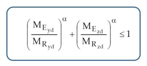 formula dominio a pressoflessione NTC2018