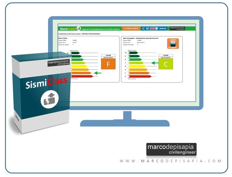 SismiClass classificazione rischio sismico strutture esistenti