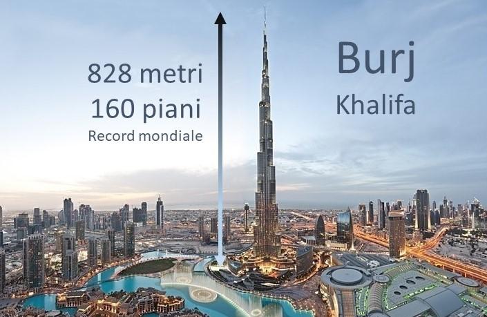 Burj Khalifa: sul tetto del mondo a 828 metri di altezza