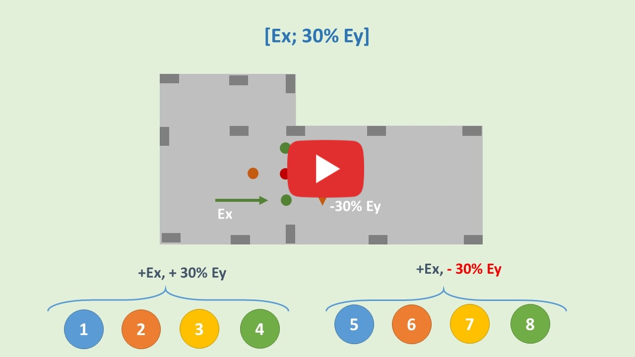 Azione sismica: come ottenere 32 combinazioni di carico [video]