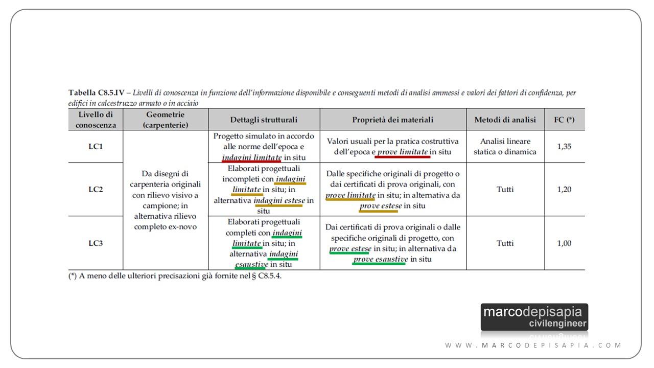 strutture esistenti in acciaio: LC, indagini e prove