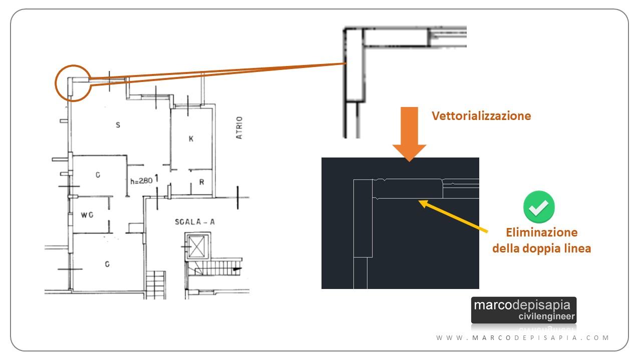 vector e raster per convertire pdf in dwg risultato