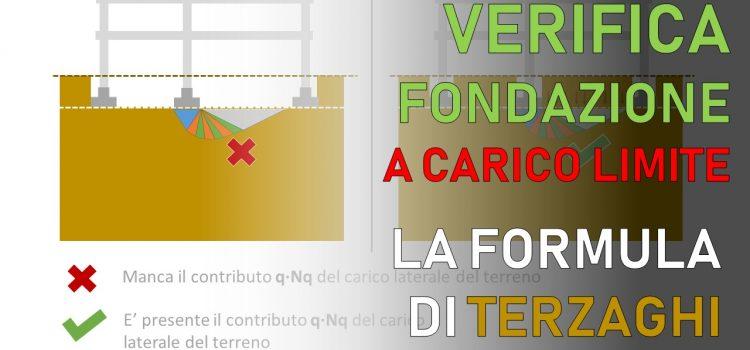 La formula di Terzaghi: carico limite di fondazioni superficiali