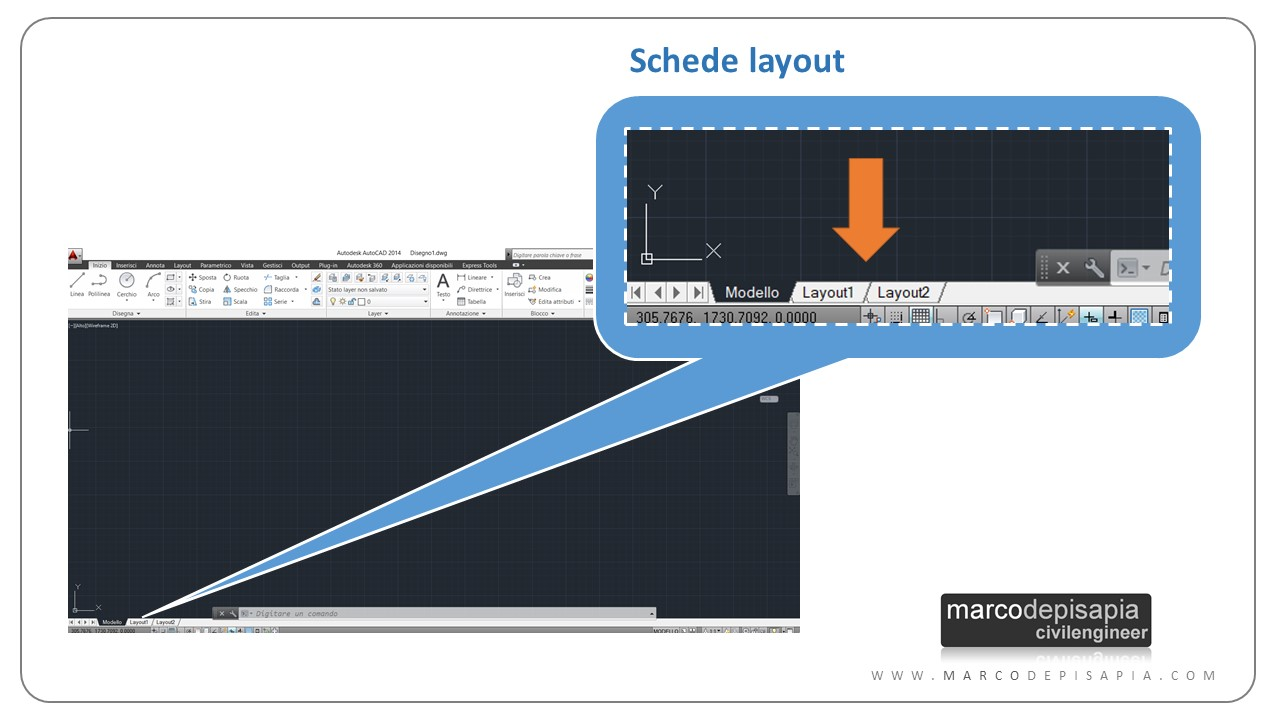 layout autocad: schede