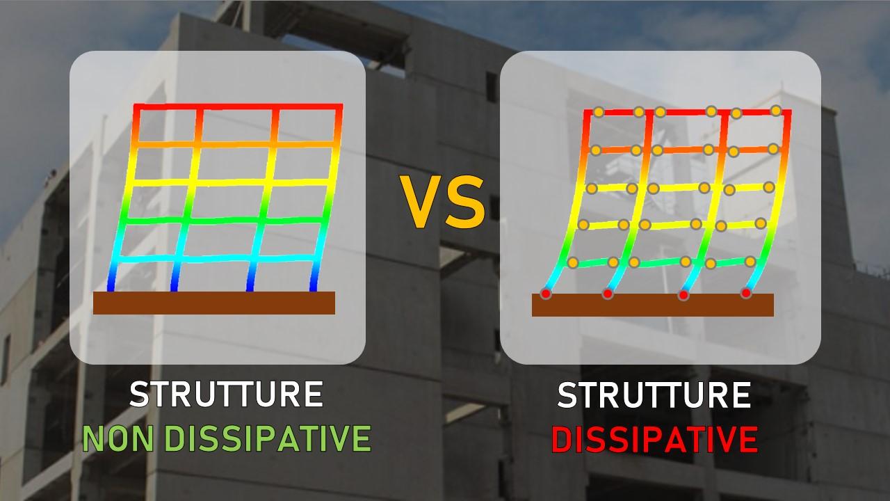 Comportamento strutturale non dissipativo: pro e contro