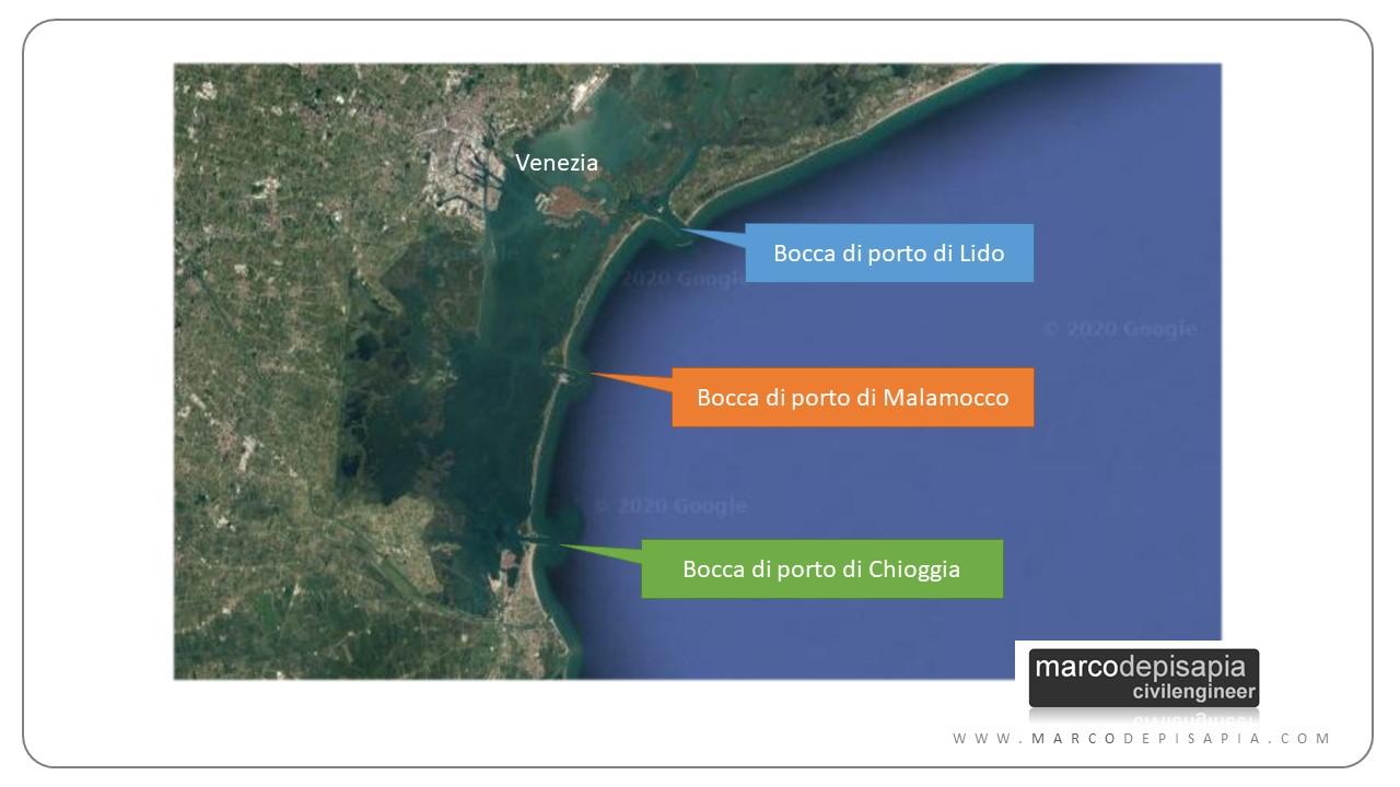 Mose di Venezia: bocche di porto