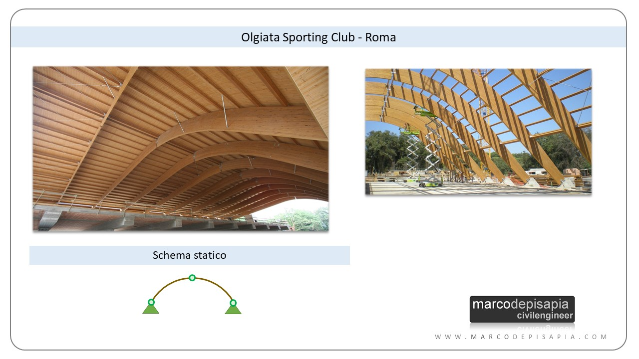 esempio olgiata sporting club