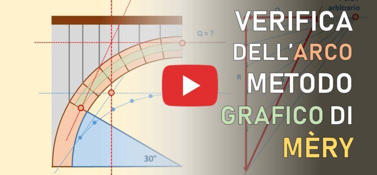 Verifica statica dell'arco: metodo grafico di Mèry e curva delle pressioni