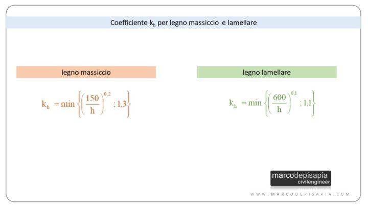 coefficiente kh per legno massiccio  e lamellare