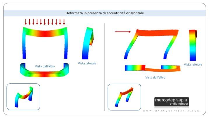 eccentricità travi pilastri: deformazione e spostamenti
