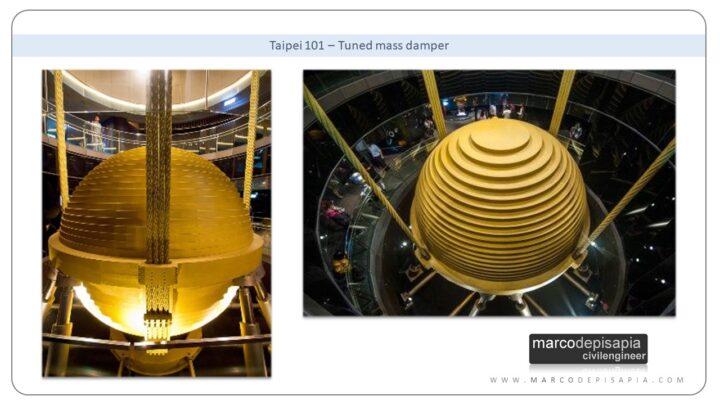 Taipei 101: tuned mass damper